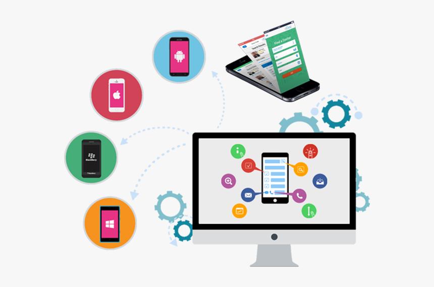 Custom Software Development Company Mobile Web App Development Services Hd Png Download Transparent Png Image Pngitem