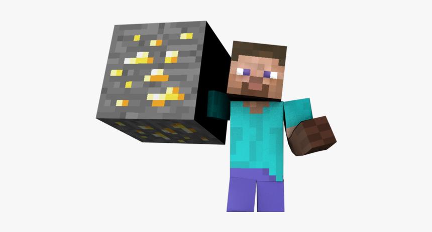 Minecraft Steve No Background Hd Png Download Transparent Png