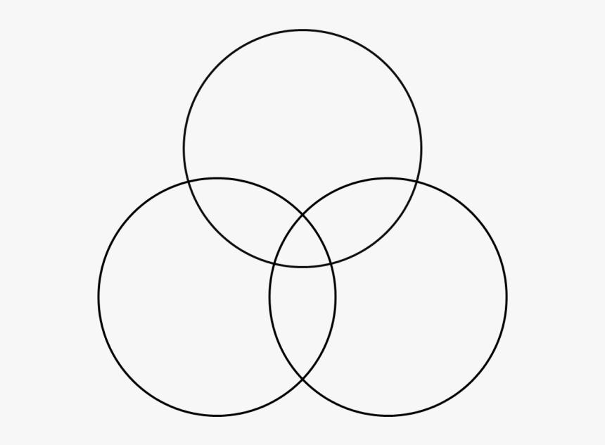 Triple Venn Diagram Png  Transparent Png   Transparent Png