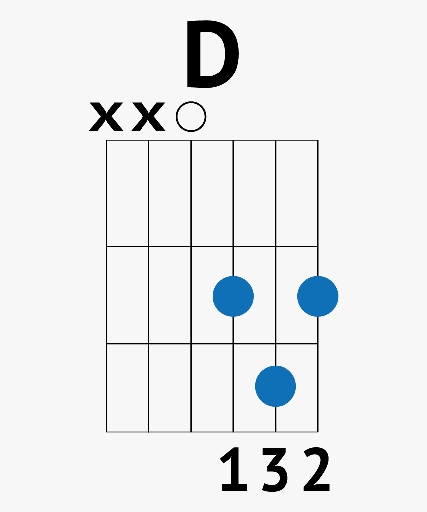 D Chord Guitar   Shape Of You Guitar Notes, HD Png Download ...