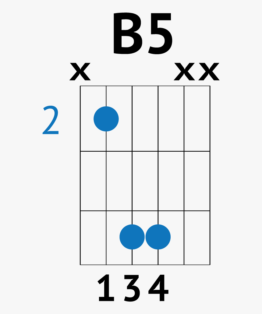 Wake Me Up When September Ends Chords Easy Ed Sheeran Perfect Guitar Chords Hd Png Download Transparent Png Image Pngitem