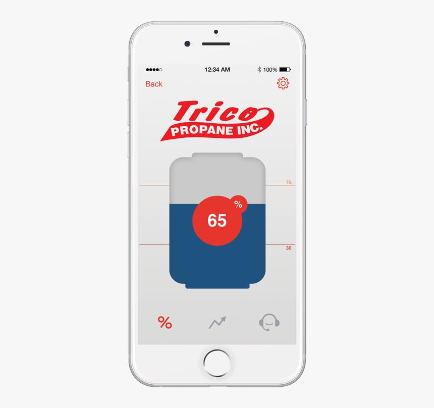 The Best App Propane  JPG