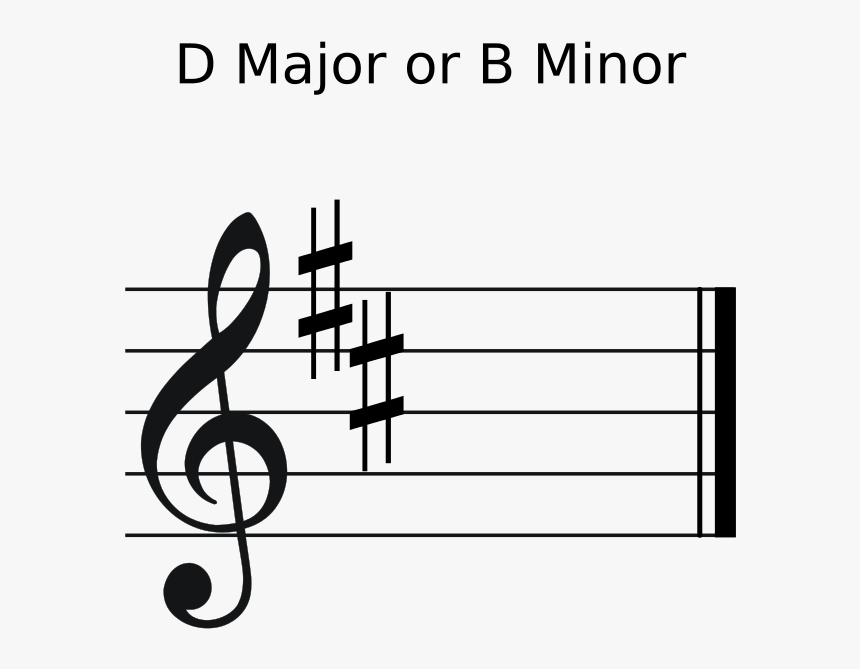 Music Theory Quotes Funny Hd Png Download Transparent Png Image Pngitem