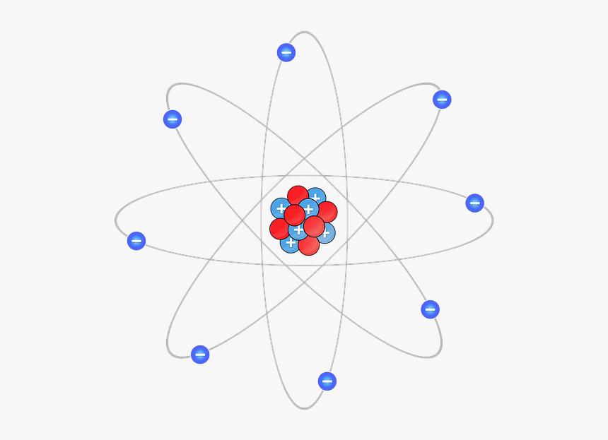 Atom Molecule Hydrogen Chemistry Molecular Electrons Meaning In Tamil Hd Png Download Transparent Png Image Pngitem