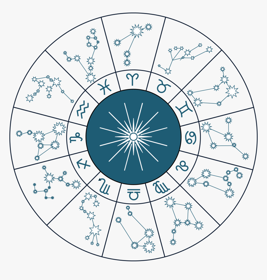 Zodiac Wheel Unicef Rights Respecting Schools Hd Png Download Transparent Png Image Pngitem