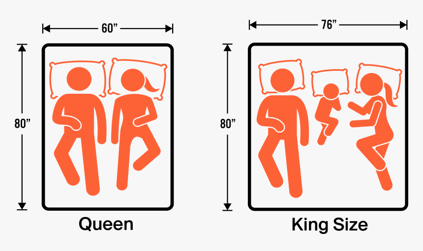 King Vs Queen Dimensions California, Queen Size Bed Versus King Dimensions