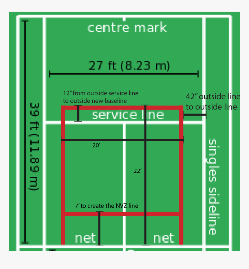 35 Diagram Of A Tennis Court Labeled