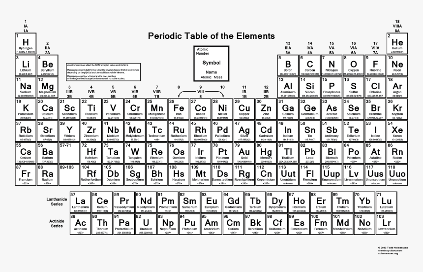 It is a graphic of Printable Periodical Table pertaining to downloadable