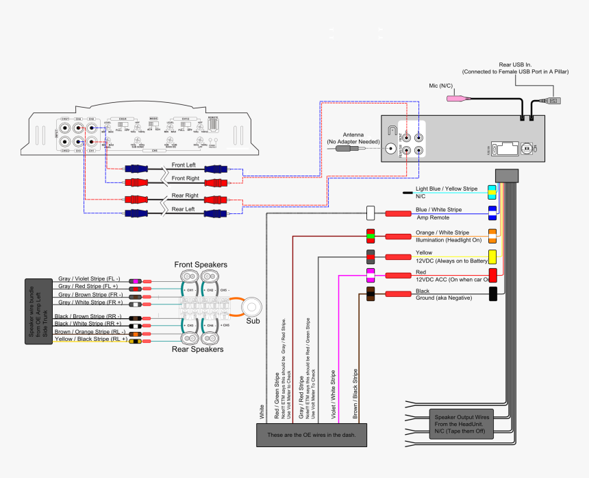 Car Stereo Wiring Diagram With Amp from www.pngitem.com