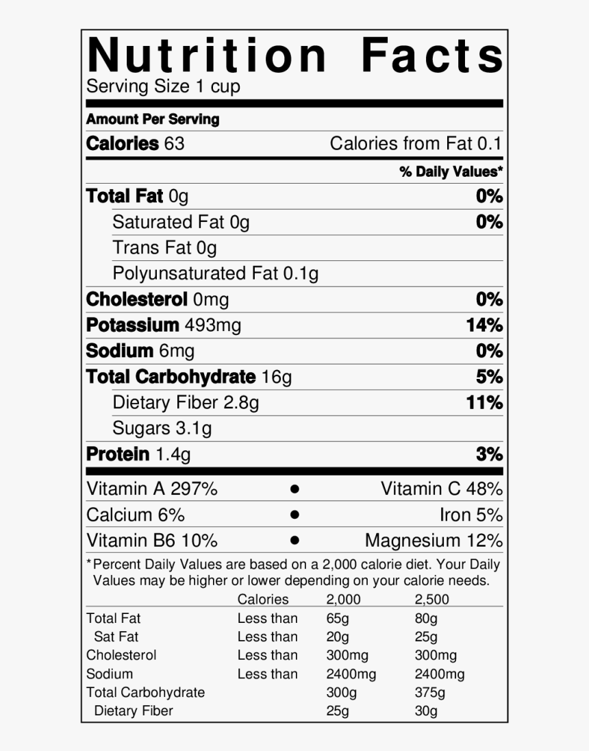 Cheddar Cheese Nutrition Label Hd Png Download Transparent Png Image Pngitem