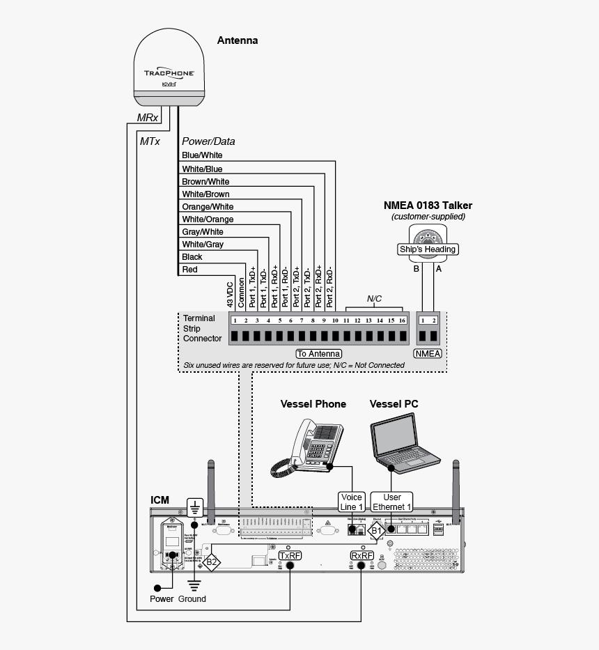[EQHS_1162]  V3hts Icm Wiring Diagram - Kvh System Wiring Diagram, HD Png Download ,  Transparent Png Image - PNGitem | Icm Wiring Diagram |  | PNGitem