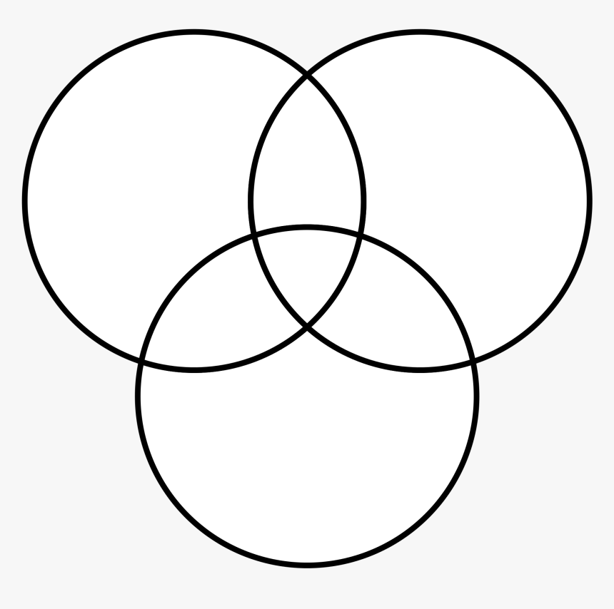 C433d 3 Circle Venn Diagram Logic Digital Resources