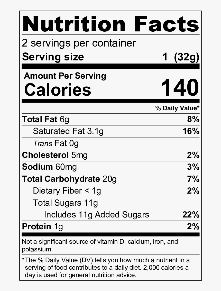 Nutrition Facts Label Transparent, HD Png Download , Transparent Png Image  - PNGitem