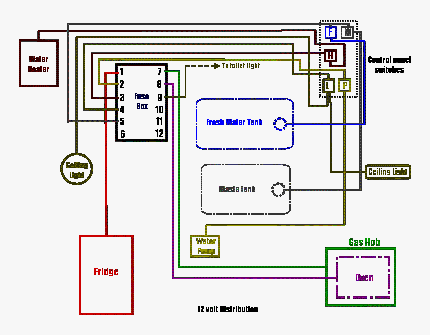 12 Volt Caravan Wiring Diagram - Wiring Diagram
