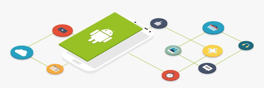 Banner-andro#flat - Android Application Development Banner, HD Png Download , Transparent Png Image - PNGitem