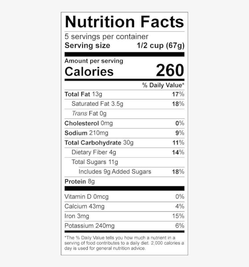 Oat Flour Nutrition