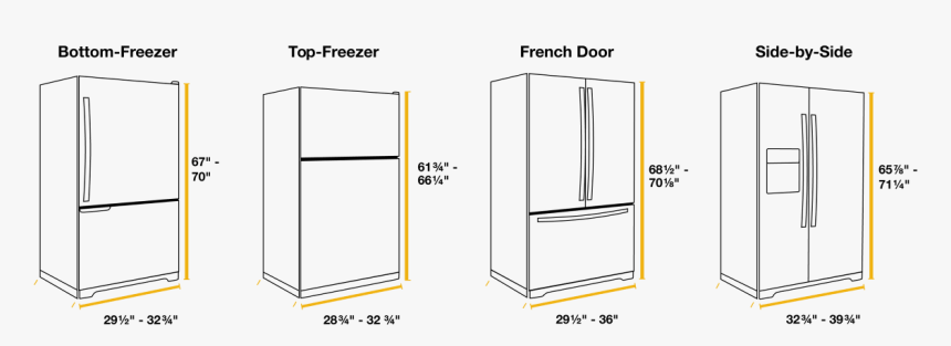 Learn More About Popular Refrigerator Sizes And Types Refrigerator Sizes Chart Hd Png Download Transparent Png Image Pngitem